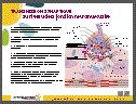 Myasthénie auto-immune (myasthenia gravis) : Transmission synaptique au niveau de la jonction neuromusculaire - A quoi est-elle due ? - Pistes thérapeutiques et traitements
